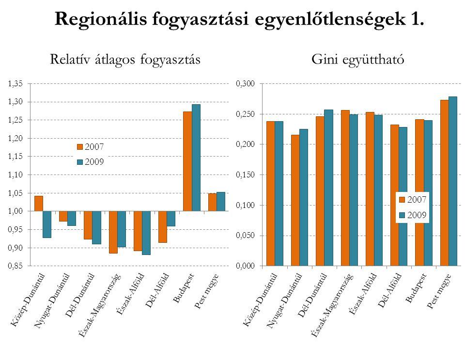 Regionális fogyasztási egyenlőtlenségek 1.