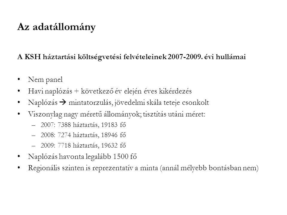 Az adatállomány A KSH háztartási költségvetési felvételeinek 2007-2009. évi hullámai Nem panel Havi naplózás + következő év elején éves kikérdezés Nap
