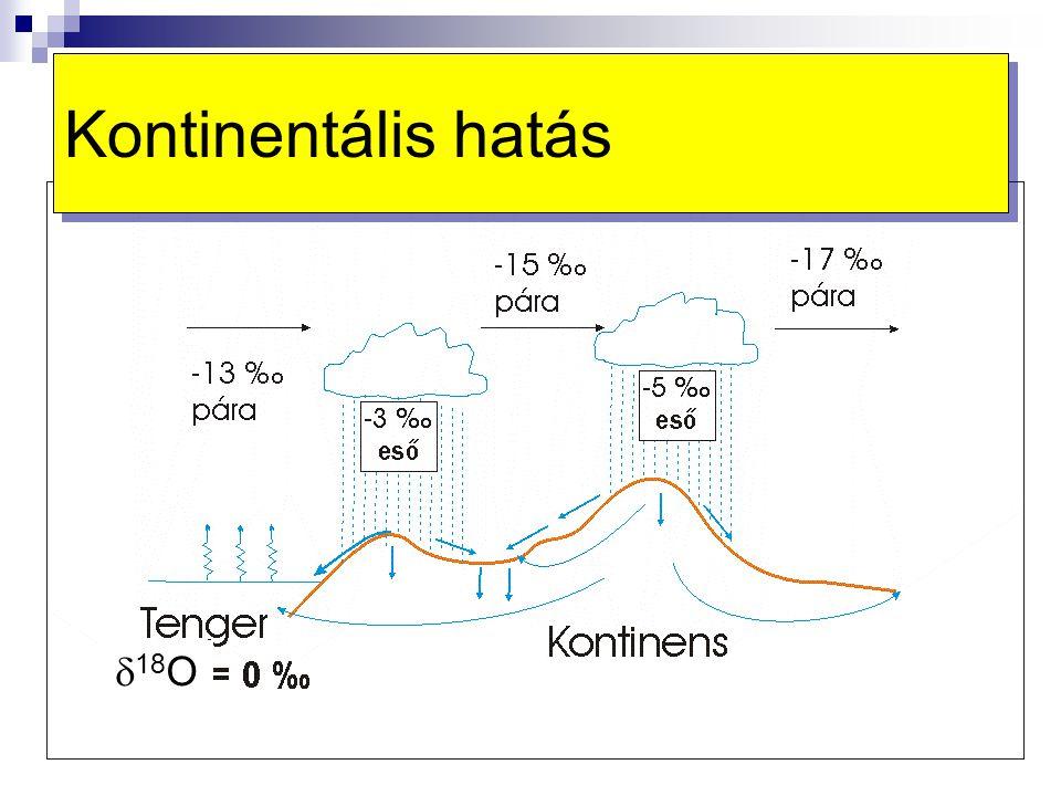 Kontinentális hatás  18 O