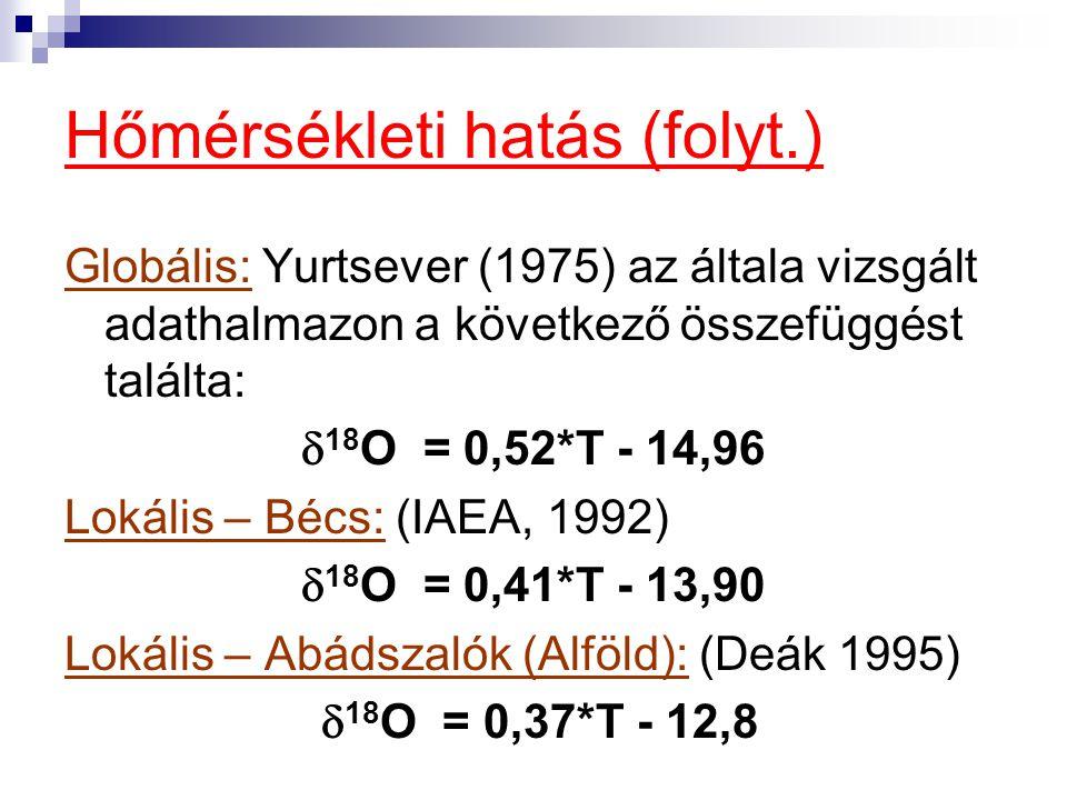 Hőmérsékleti hatás (folyt.) Globális: Yurtsever (1975) az általa vizsgált adathalmazon a következő összefüggést találta:  18 O = 0,52*T - 14,96 Lokál