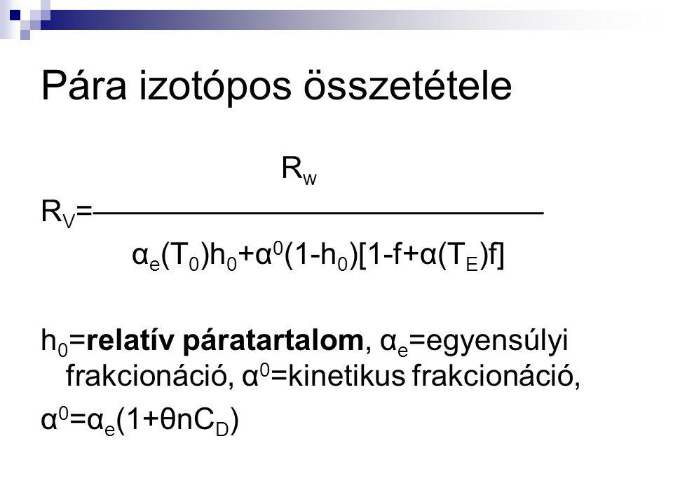 Pára izotópos összetétele R w R V =——————————————— α e (T 0 )h 0 +α 0 (1-h 0 )[1-f+α(T E )f] h 0 =relatív páratartalom, α e =egyensúlyi frakcionáció,