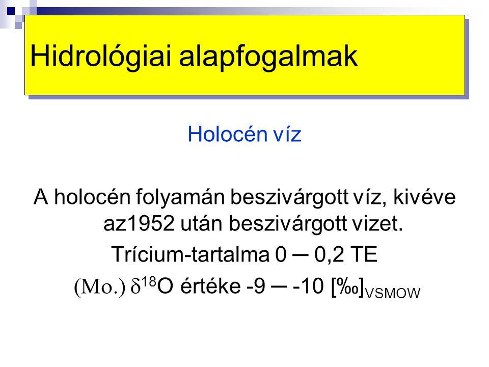 Hidrológiai alapfogalmak Holocén víz A holocén folyamán beszivárgott víz, kivéve az1952 után beszivárgott vizet. Trícium-tartalma 0 ─ 0,2 TE 