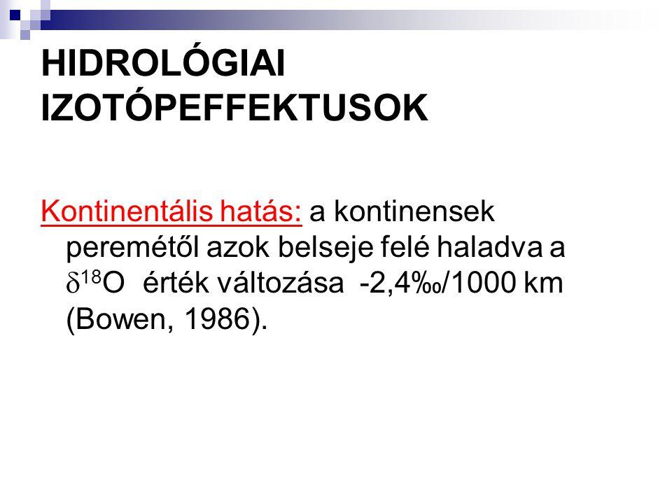 HIDROLÓGIAI IZOTÓPEFFEKTUSOK Kontinentális hatás: a kontinensek peremétől azok belseje felé haladva a  18 O érték változása -2,4‰/1000 km (Bowen, 198
