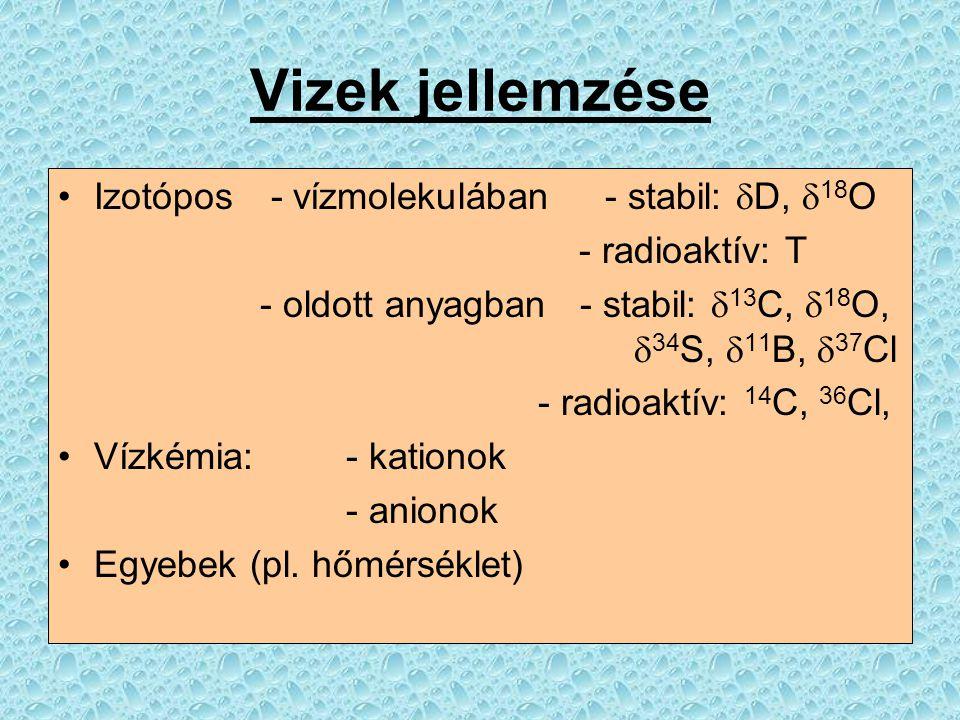 Vizek jellemzése Izotópos - vízmolekulában - stabil:  D,  18 O - radioaktív: T - oldott anyagban - stabil:  13 C,  18 O,  34 S,  11 B,  37 Cl - radioaktív: 14 C, 36 Cl, Vízkémia:- kationok - anionok Egyebek (pl.
