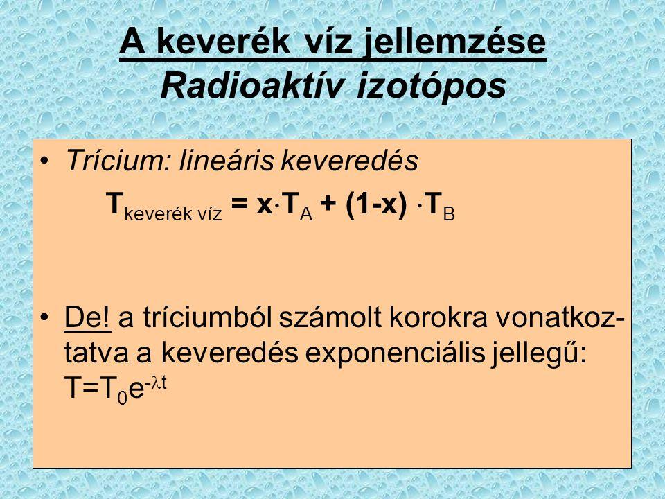 A keverék víz jellemzése Radioaktív izotópos Trícium: lineáris keveredés T keverék víz = x  T A + (1-x)  T B De! a tríciumból számolt korokra vonatk