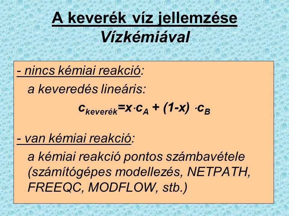 A keverék víz jellemzése Vízkémiával - nincs kémiai reakció: a keveredés lineáris: c keverék =x  c A + (1-x)  c B - van kémiai reakció: a kémiai rea