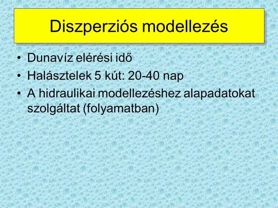 Diszperziós modellezés Dunavíz elérési idő Halásztelek 5 kút: 20-40 nap A hidraulikai modellezéshez alapadatokat szolgáltat (folyamatban)