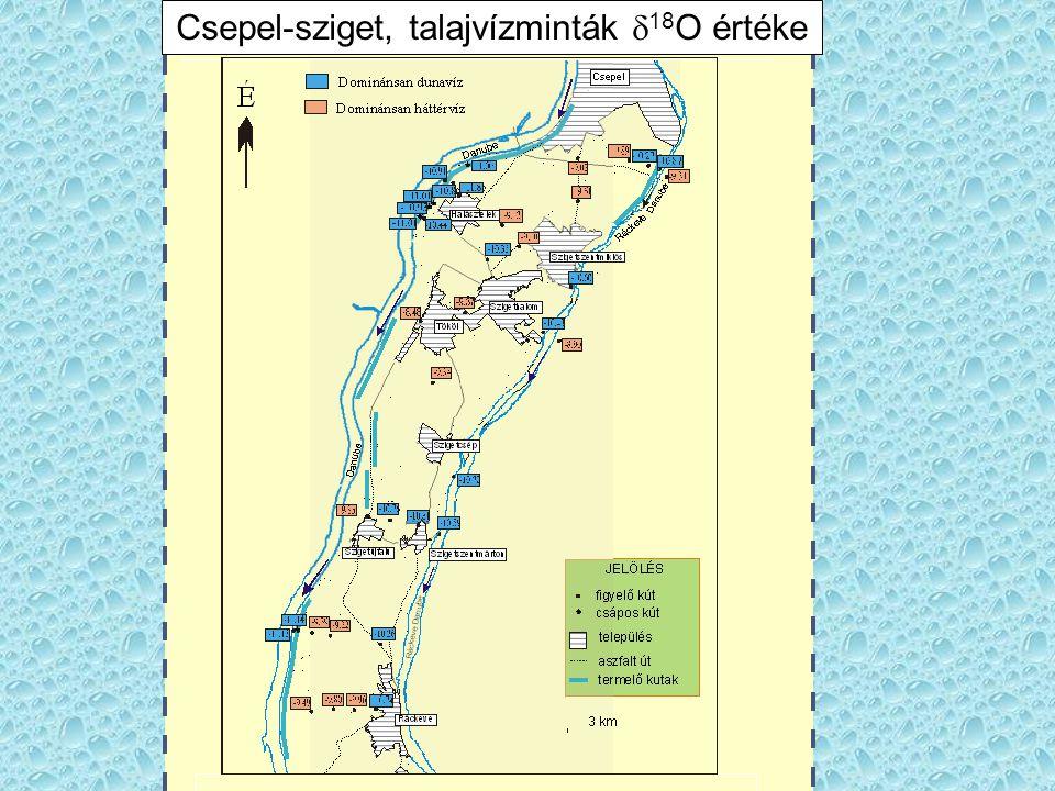Csepel-sziget, talajvízminták  18 O értéke