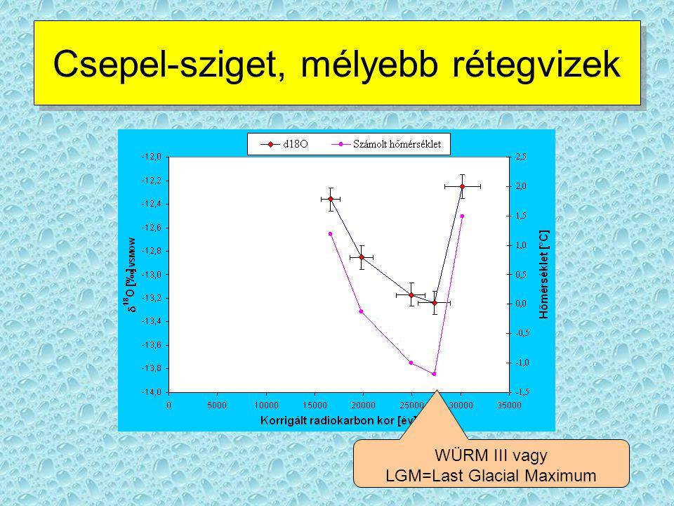 Csepel-sziget, mélyebb rétegvizek WÜRM III vagy LGM=Last Glacial Maximum