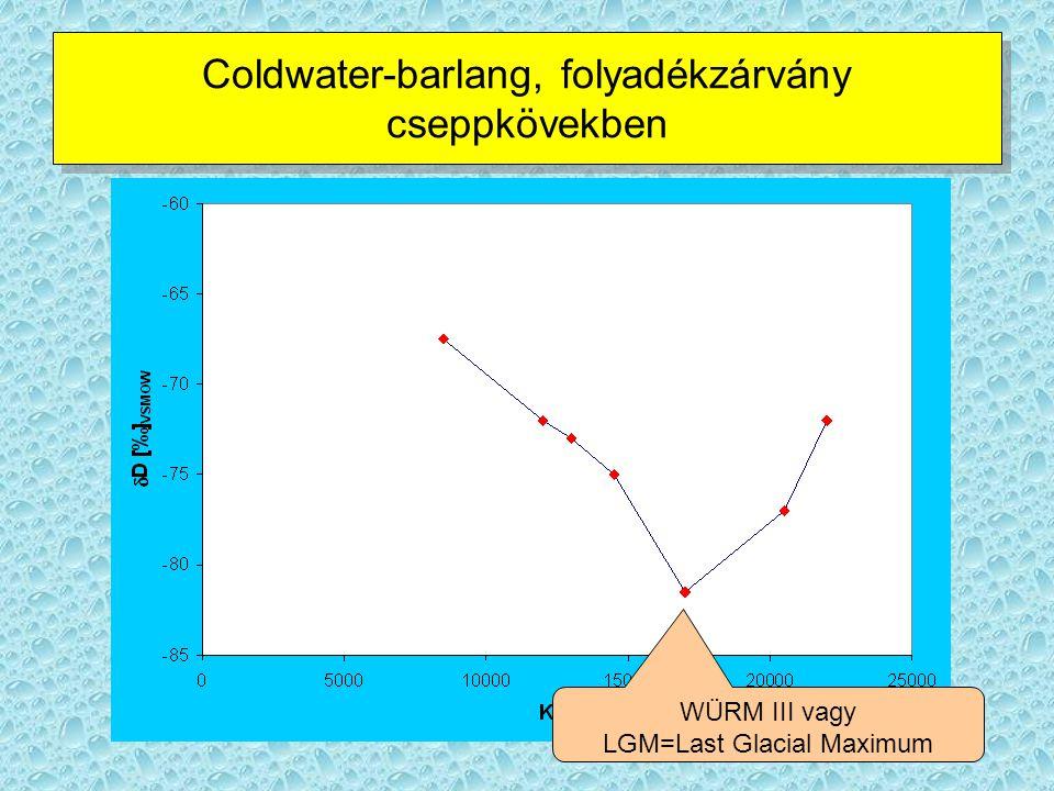 Coldwater-barlang, folyadékzárvány cseppkövekben WÜRM III vagy LGM=Last Glacial Maximum