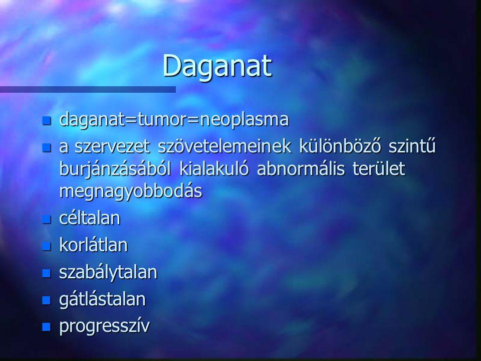 Daganat n carcinomahámeredetű n sarcomakötőszöveti eredetű n egyéb –leukaemia –lymphoma –ideg-, agyszövet daganatok –kevert tumorok
