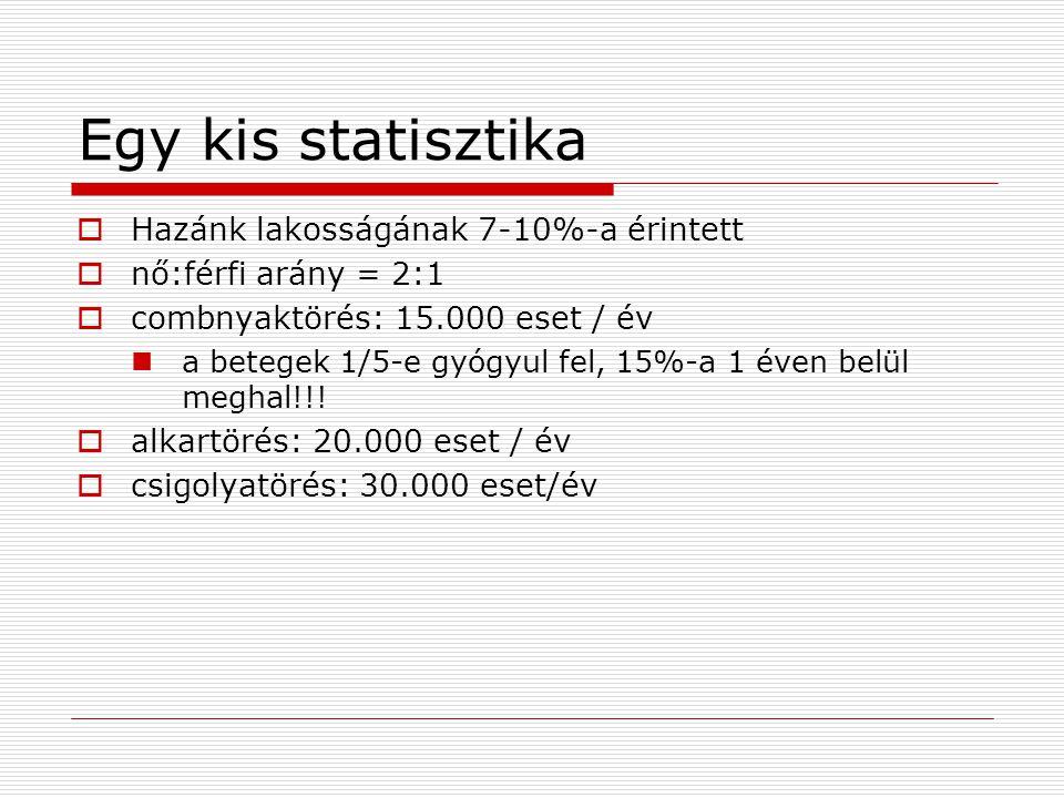 Egy kis statisztika  Hazánk lakosságának 7-10%-a érintett  nő:férfi arány = 2:1  combnyaktörés: 15.000 eset / év a betegek 1/5-e gyógyul fel, 15%-a 1 éven belül meghal!!.