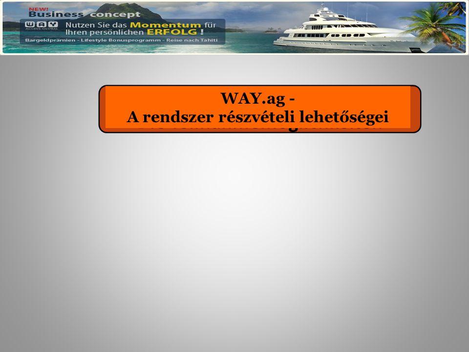 WAY.ag – Das System Die Teilnahmemöglichkeiten WAY.ag - A rendszer részvételi lehetőségei
