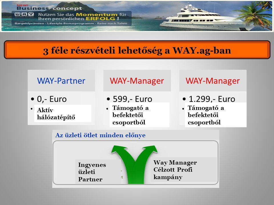 WAY-Partner 0,- Euro Bildet aktiv das Netzwerk WAY-Manager 599,- Euro Unterstützen den Partner über den Advertising Pool WAY-Manager 1.299,- Euro Unterstützen den Partner über den Advertising Pool 3 Teilnahmemöglichkeiten bei WAY.ag 3 féle részvételi lehetőség a WAY.ag-ban Aktív hálózatépítő Támogató a befektetői csoportból Támogató a befektetői csoportból Az üzleti ötlet minden előnye Ingyenes üzleti Partner Way Manager Célzott Profi kampány
