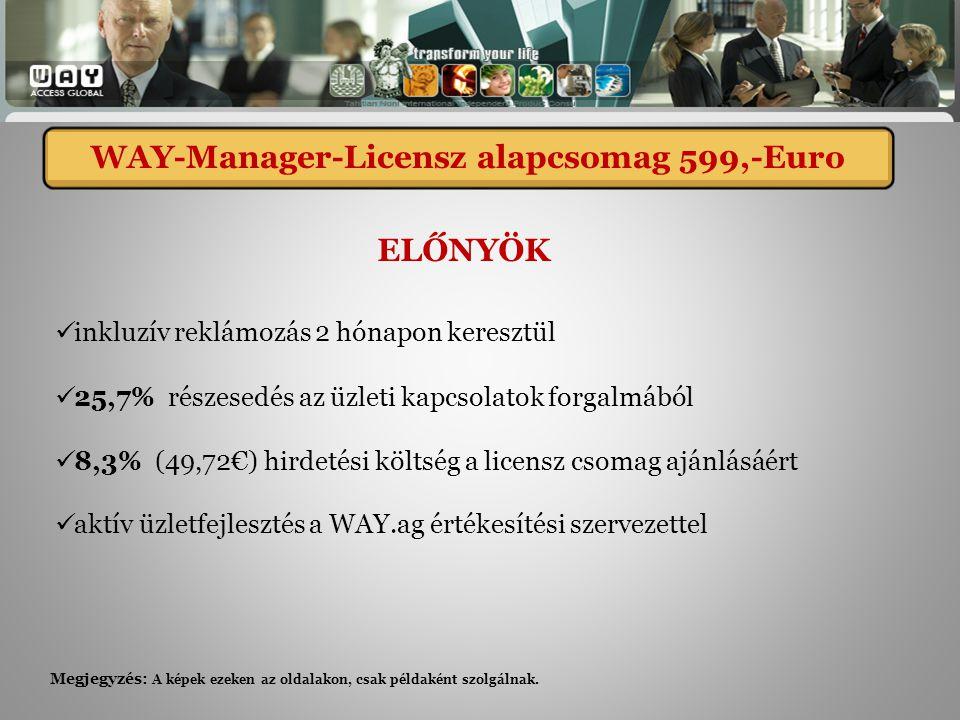WAY-Manager-Lizenz basic 599,- Euro inkluzív reklámozás 2 hónapon keresztül 25,7% részesedés az üzleti kapcsolatok forgalmából 8,3% (49,72€) hirdetési költség a licensz csomag ajánlásáért aktív üzletfejlesztés a WAY.ag értékesítési szervezettel ELŐNYÖK WAY-Manager-Licensz alapcsomag 599,-Euro Megjegyzés: A képek ezeken az oldalakon, csak példaként szolgálnak.