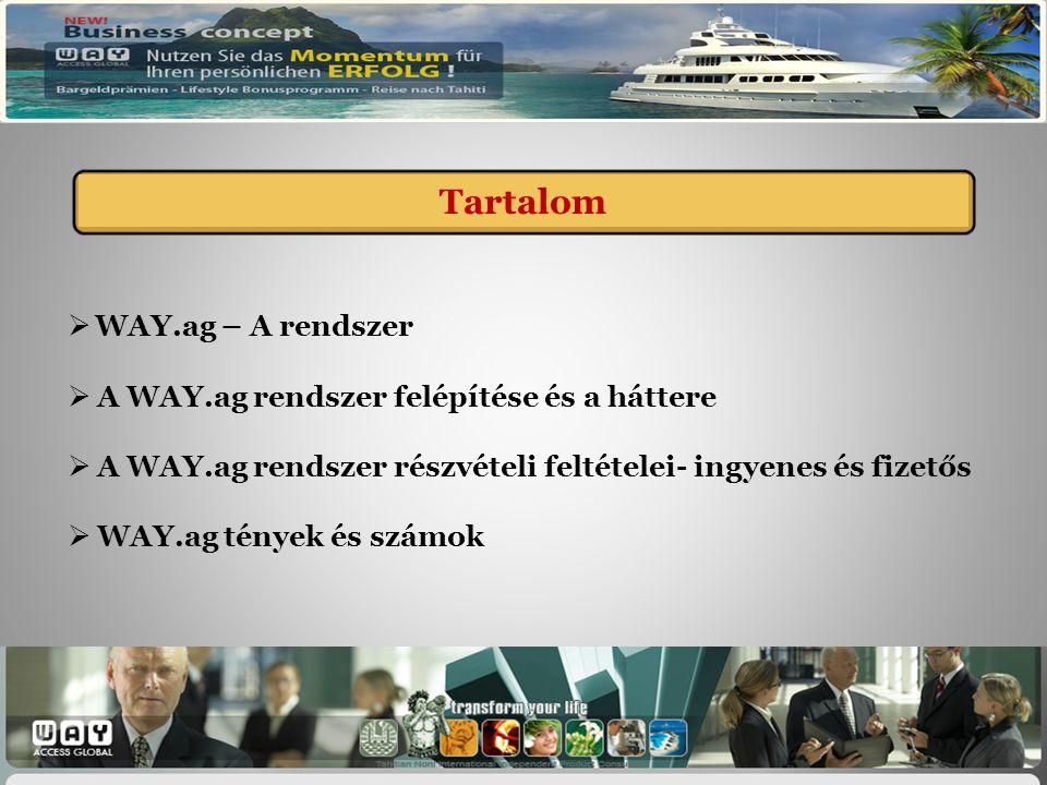 WAY-Manager-Lizenz professional 1.299,- Euro WAY-Manager-Licensz professzionális csomag 1.299-Euro Megjegyzés: A képek ezeken az oldalakon, csak példaként szolgálnak.