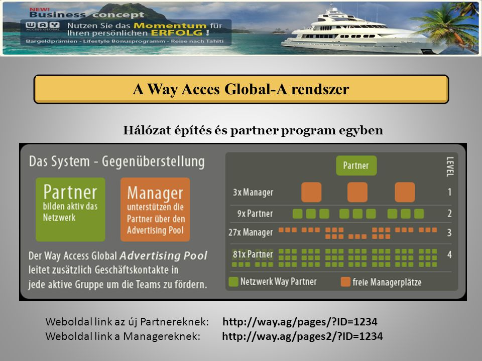 Das Way Access Global - System Hálózat építés és partner program egyben Weboldal link az új Partnereknek: http://way.ag/pages/?ID=1234 Weboldal link a Managereknek: http://way.ag/pages2/?ID=1234 A Way Acces Global-A rendszer