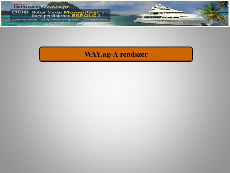 WAY.ag – Das System WAY.ag-A rendszer