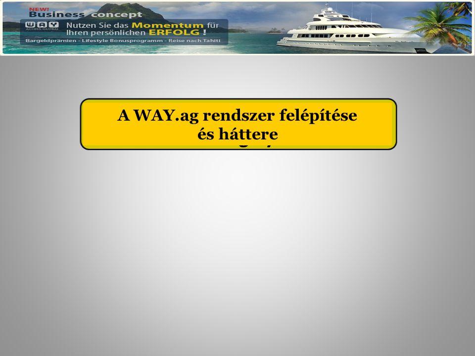 Aufbau und Hindergründe des WAY.ag-Systems A WAY.ag rendszer felépítése és háttere