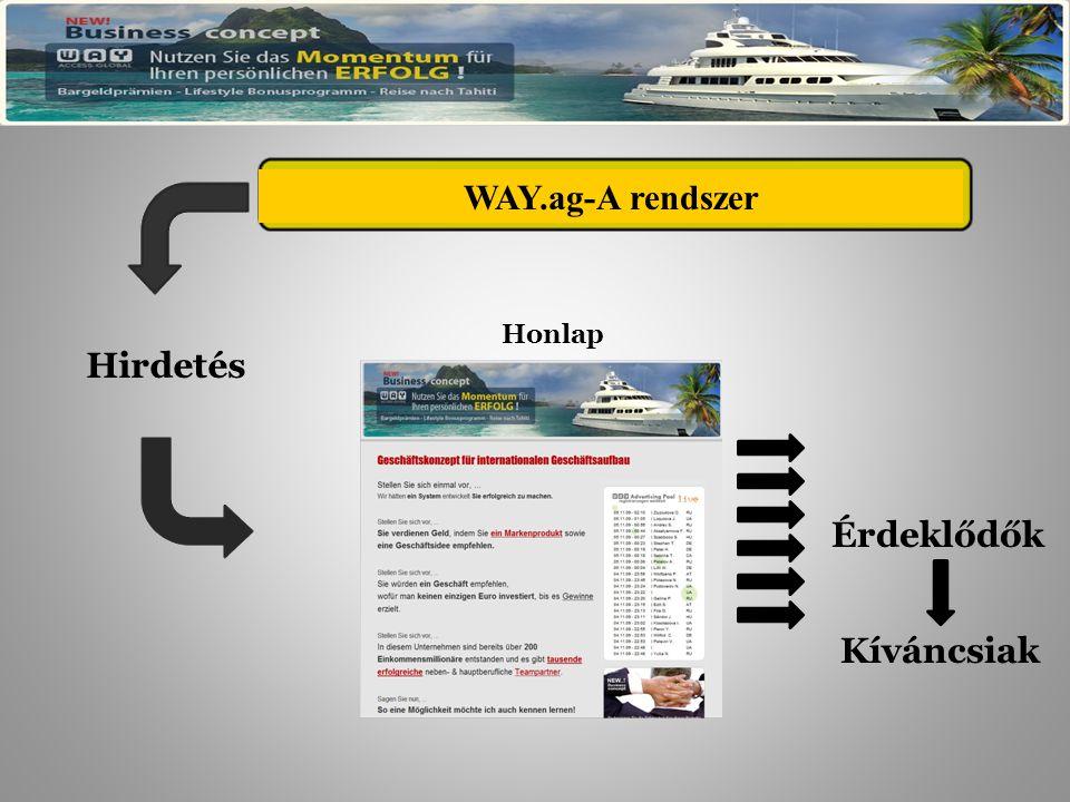 Hirdetés Érdeklődők Kíváncsiak Honlap WAY.ag – Das System WAY.ag-A rendszer