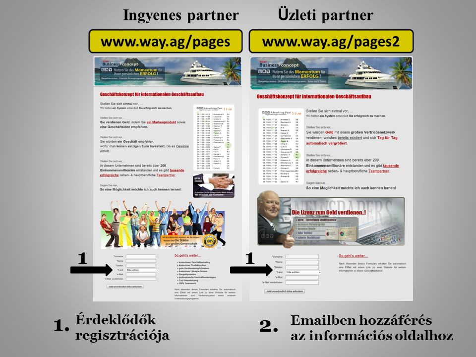 Das Way Access Global - System Hálózat építés és partner program egyben Weboldal link az új Partnereknek: http://way.ag/pages/?ID=1234 Weboldal link a Managereknek: http://way.ag/pages2/?ID=1234 A Way Acces Global-A rendszer
