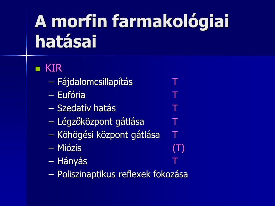 KIR KIR –FájdalomcsillapításT –EufóriaT –Szedatív hatásT –Légzőközpont gátlásaT –Köhögési központ gátlásaT –Miózis(T) –HányásT –Poliszinaptikus reflex