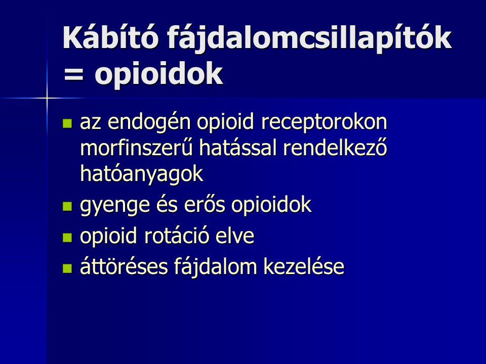 az endogén opioid receptorokon morfinszerű hatással rendelkező hatóanyagok az endogén opioid receptorokon morfinszerű hatással rendelkező hatóanyagok