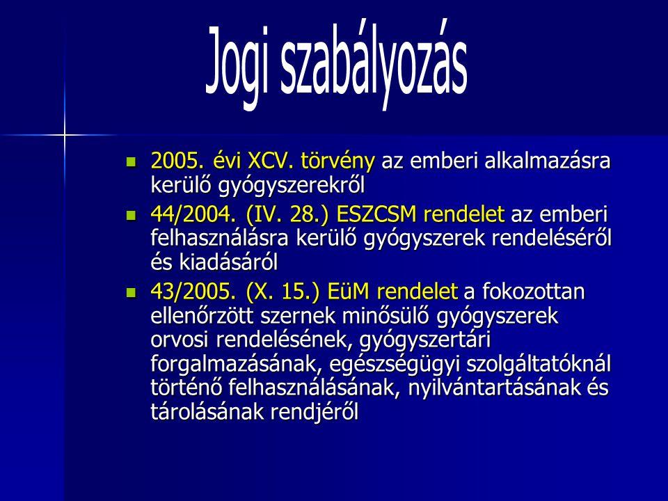 2005. évi XCV. törvény az emberi alkalmazásra kerülő gyógyszerekről 2005. évi XCV. törvény az emberi alkalmazásra kerülő gyógyszerekről 44/2004. (IV.