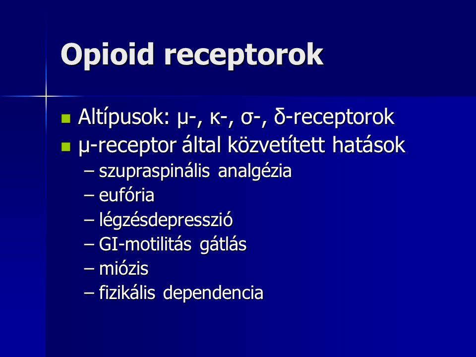 Opioid receptorok Altípusok: µ-, κ-, σ-, δ-receptorok Altípusok: µ-, κ-, σ-, δ-receptorok µ-receptor által közvetített hatások µ-receptor által közvet