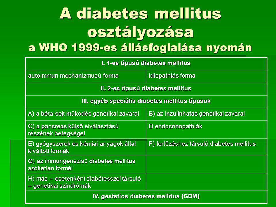 A diabetes mellitus osztályozása a WHO 1999-es állásfoglalása nyomán I. 1-es típusú diabetes mellitus autoimmun mechanizmusú forma idiopathiás forma I