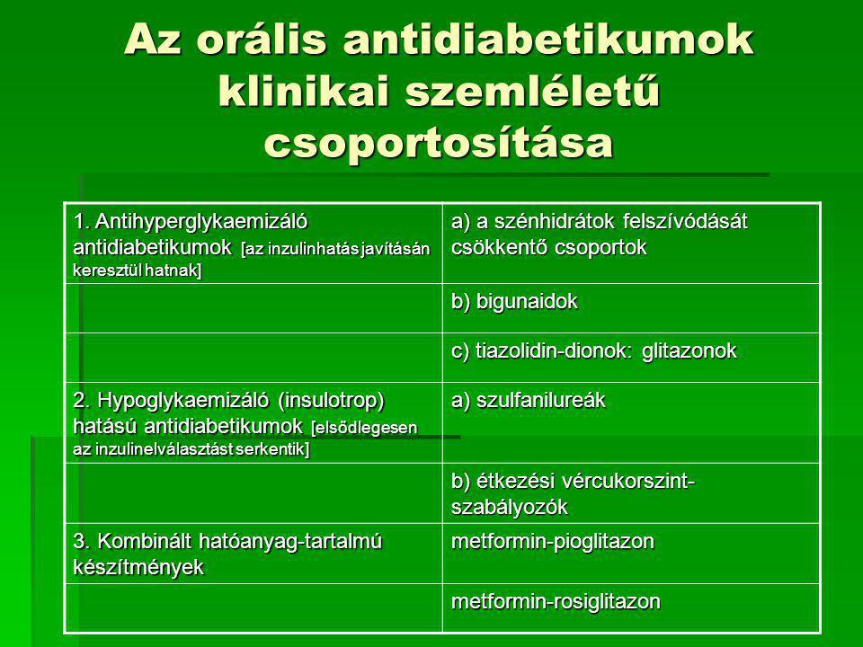 Az orális antidiabetikumok klinikai szemléletű csoportosítása 1. Antihyperglykaemizáló antidiabetikumok [az inzulinhatás javításán keresztül hatnak] a