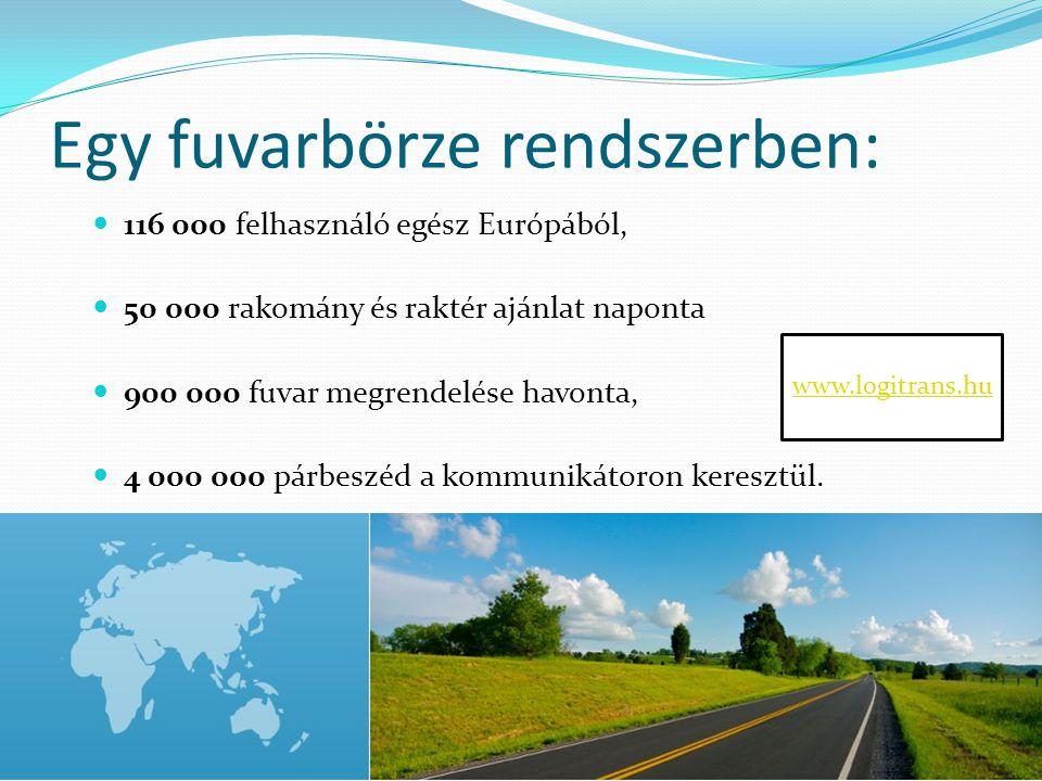 Egy fuvarbörze rendszerben: 116 000 felhasználó egész Európából, 50 000 rakomány és raktér ajánlat naponta 900 000 fuvar megrendelése havonta, 4 000 000 párbeszéd a kommunikátoron keresztül.