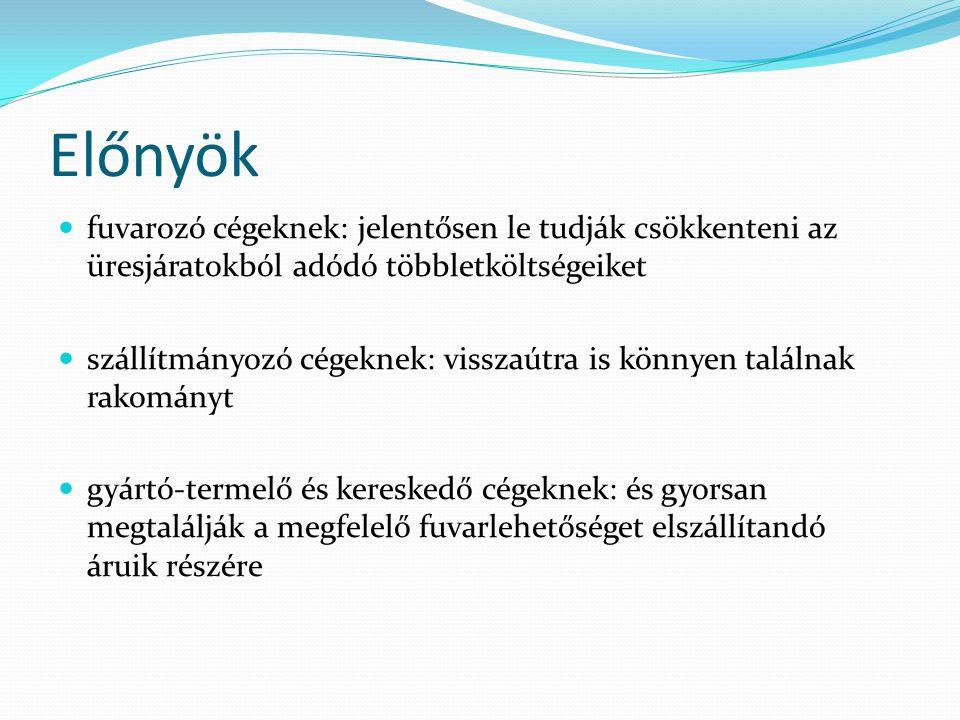 Fuvarbörzék Webes felülete www. fuvarborze. eu