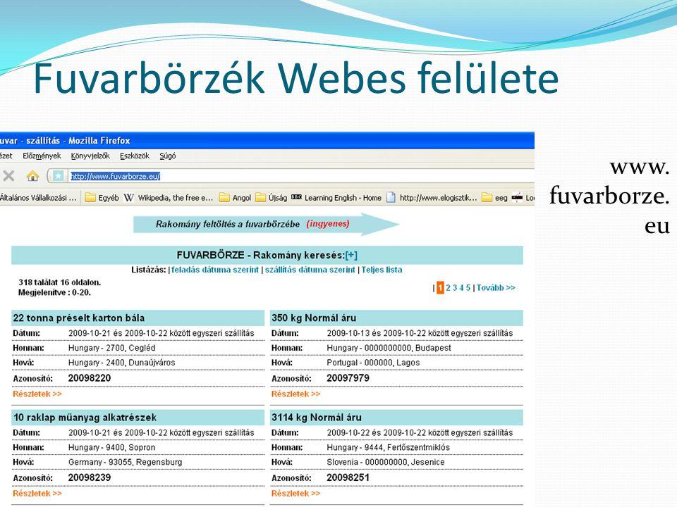 Fuvarbörzék Webes felülete www.logintrans.hu