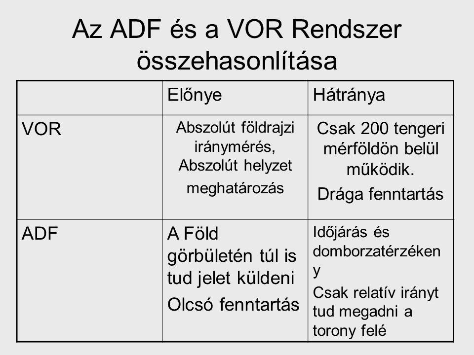 Az ADF és a VOR Rendszer összehasonlítása ElőnyeHátránya VOR Abszolút földrajzi iránymérés, Abszolút helyzet meghatározás Csak 200 tengeri mérföldön belül működik.