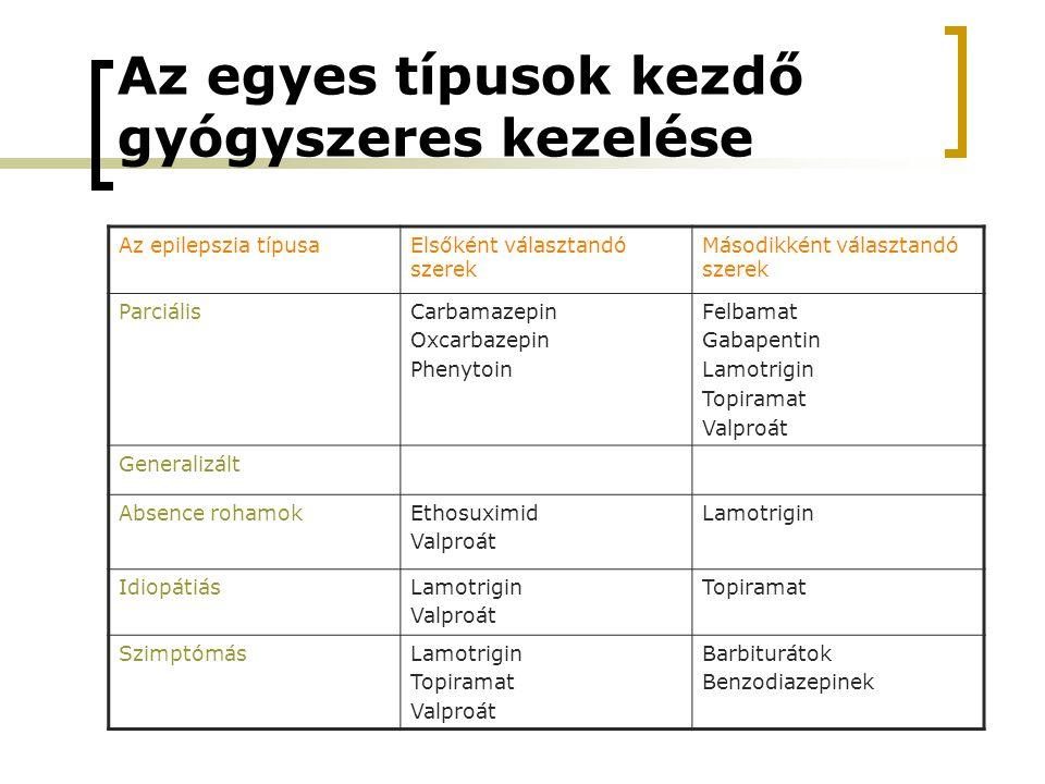 Az egyes típusok kezdő gyógyszeres kezelése Az epilepszia típusaElsőként választandó szerek Másodikként választandó szerek ParciálisCarbamazepin Oxcarbazepin Phenytoin Felbamat Gabapentin Lamotrigin Topiramat Valproát Generalizált Absence rohamokEthosuximid Valproát Lamotrigin IdiopátiásLamotrigin Valproát Topiramat SzimptómásLamotrigin Topiramat Valproát Barbiturátok Benzodiazepinek