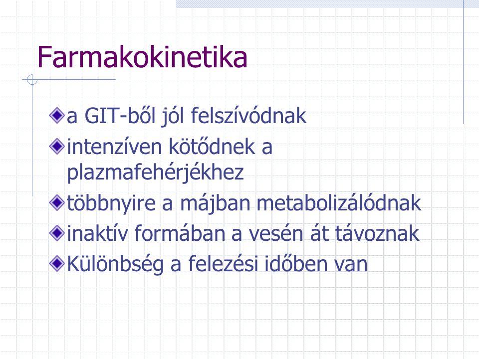 Farmakokinetika a GIT-ből jól felszívódnak intenzíven kötődnek a plazmafehérjékhez többnyire a májban metabolizálódnak inaktív formában a vesén át táv