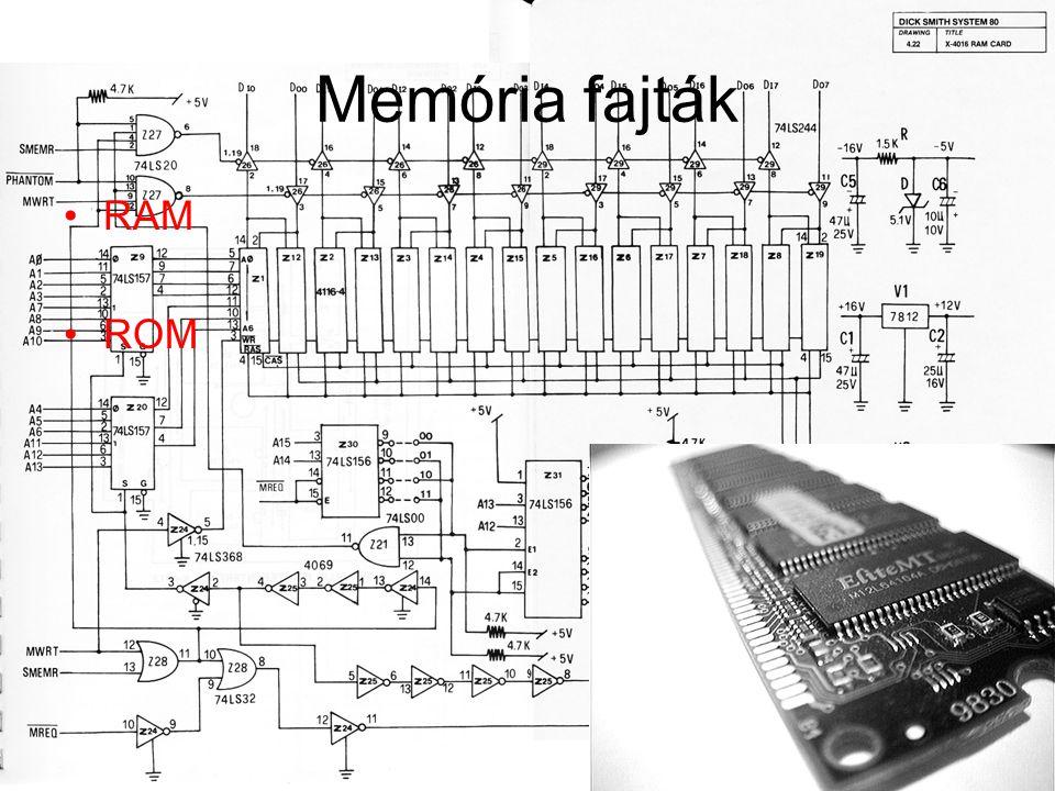 Memória fajták RAM ROM