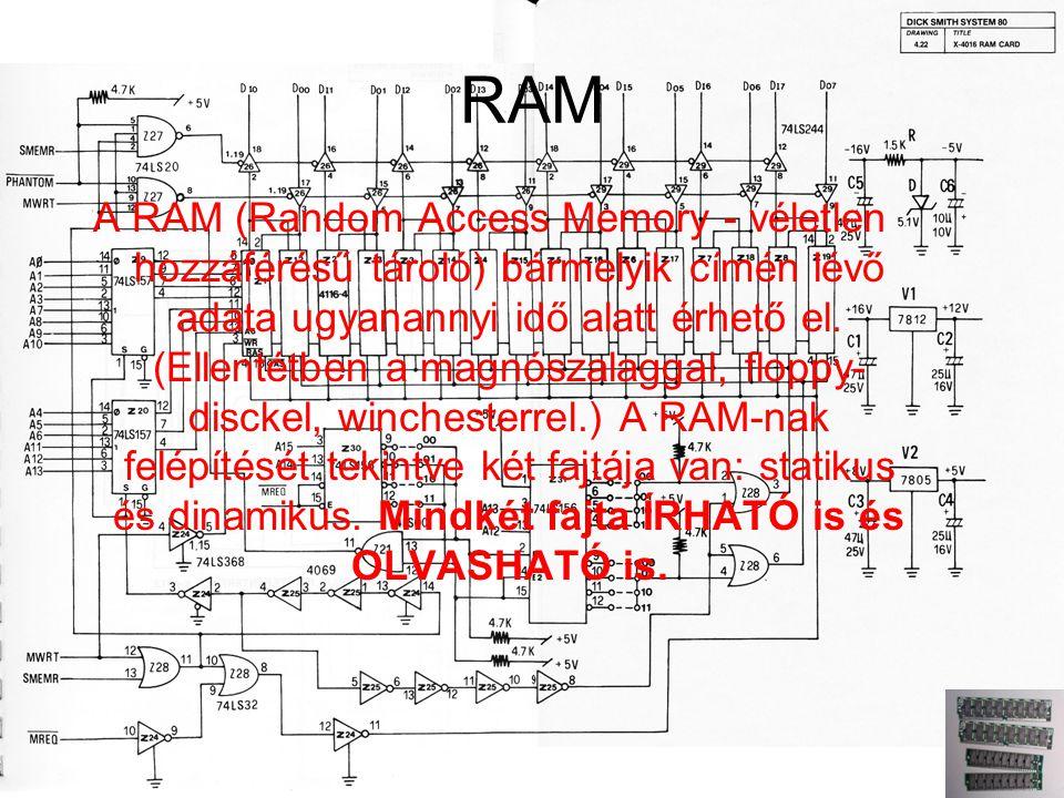 RAM A RAM (Random Access Memory - véletlen hozzáférésű tároló) bármelyik címén lévő adata ugyanannyi idő alatt érhető el. (Ellentétben a magnószalagga