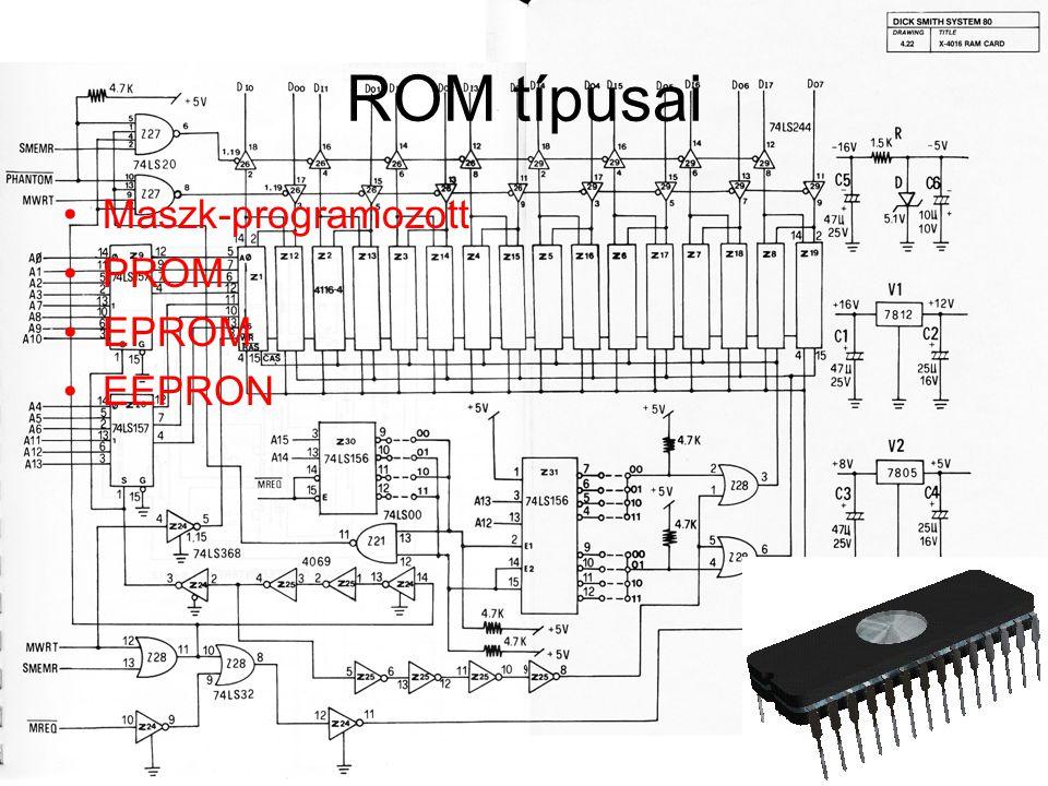 ROM típusai Maszk-programozott PROM EPROM EEPRON