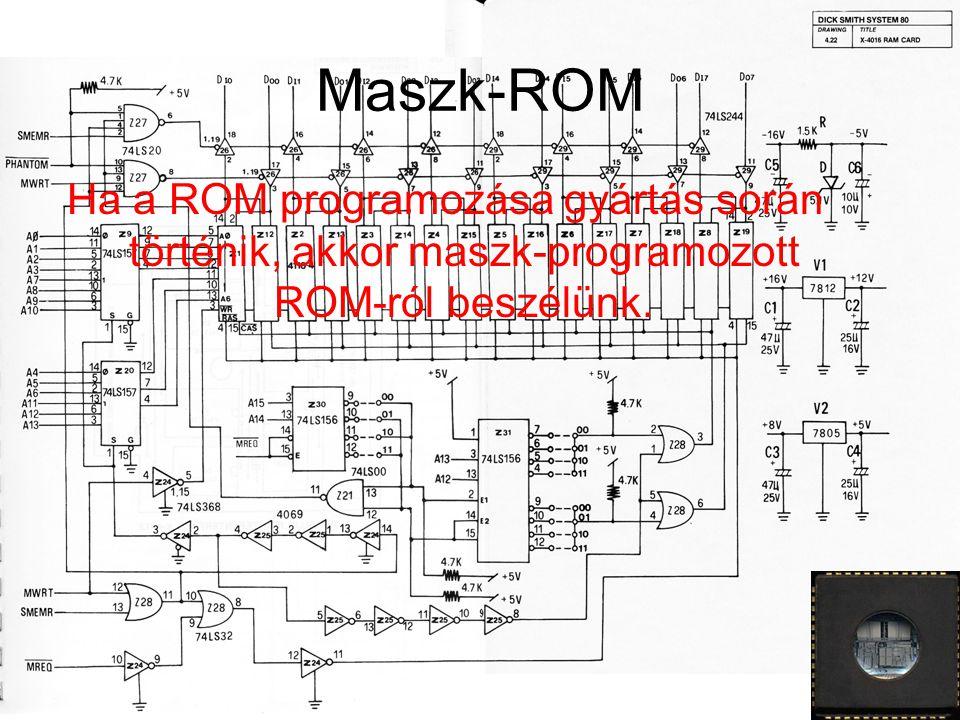 Maszk-ROM Ha a ROM programozása gyártás során történik, akkor maszk-programozott ROM-ról beszélünk.