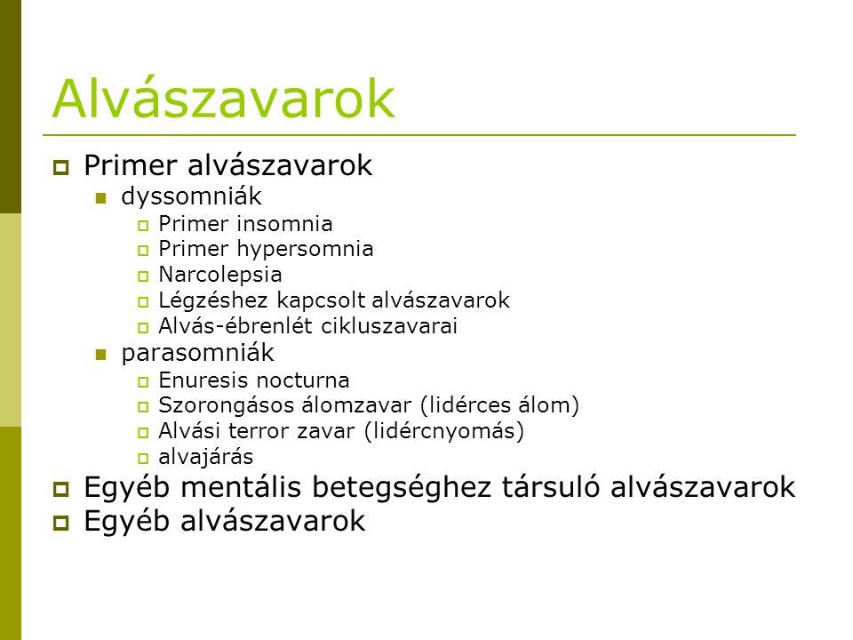Altatók  barbiturát származékok amobarbital (DORLOTYN tabletta) amobarbital + egyéb (TARDYL tabletta)  benzodiazepin származékok nitrazepam (EUNOCTIN tabletta, EUNOCTIN MINI tabletta) flunitrazepam (FLUNITRAZEPAM-B tabletta) temazepam (SIGNOPAM tabletta) midazolam (DORMICUM tabletta/injekció, MIDAZOLAM Torrex injekció, MIDAZOLAM-HUMAN injekció) brotizolam (LENDORMIN tabletta) cinolazepam (GERODORM tabletta)