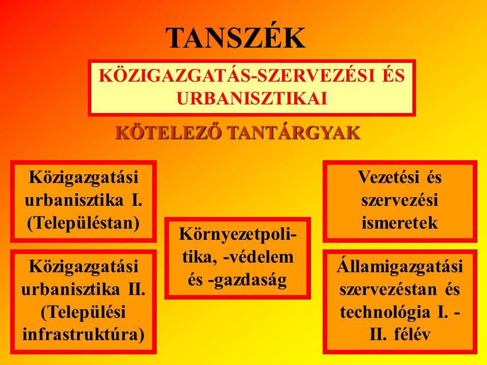 KÖZIGAZGATÁS-SZERVEZÉSI ÉS URBANISZTIKAI TANSZÉK Közigazgatási urbanisztika I. (Településtan) KÖTELEZŐ TANTÁRGYAK Közigazgatási urbanisztika II. (Tele