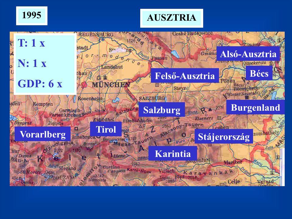 T: 1 x N: 1 x GDP: 6 x 1995 AUSZTRIA Bécs Salzburg Karintia Stájerország Vorarlberg Tirol Alsó-Ausztria Felső-Ausztria Burgenland