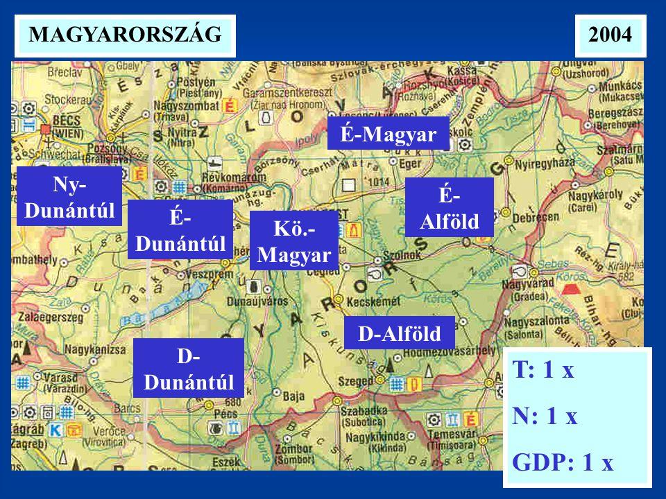 2004MAGYARORSZÁG T: 1 x N: 1 x GDP: 1 x Kö.- Magyar Ny- Dunántúl É- Dunántúl D- Dunántúl É-Magyar É- Alföld D-Alföld