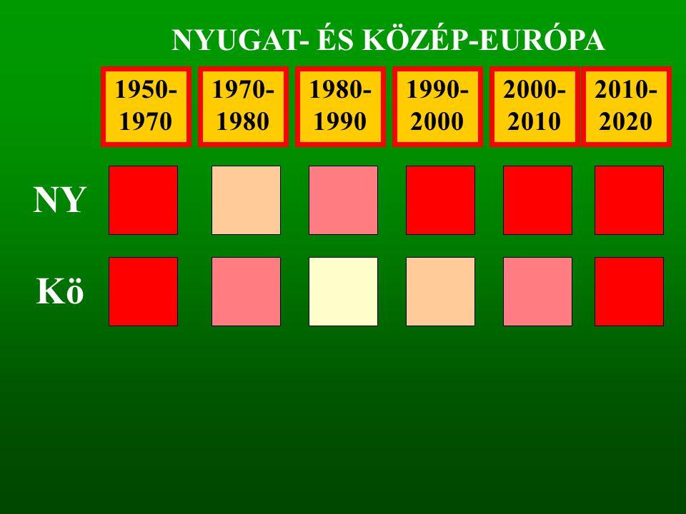 NYUGAT- ÉS KÖZÉP-EURÓPA 2010- 2020 2000- 2010 1990- 2000 1980- 1990 1970- 1980 1950- 1970 NY Kö
