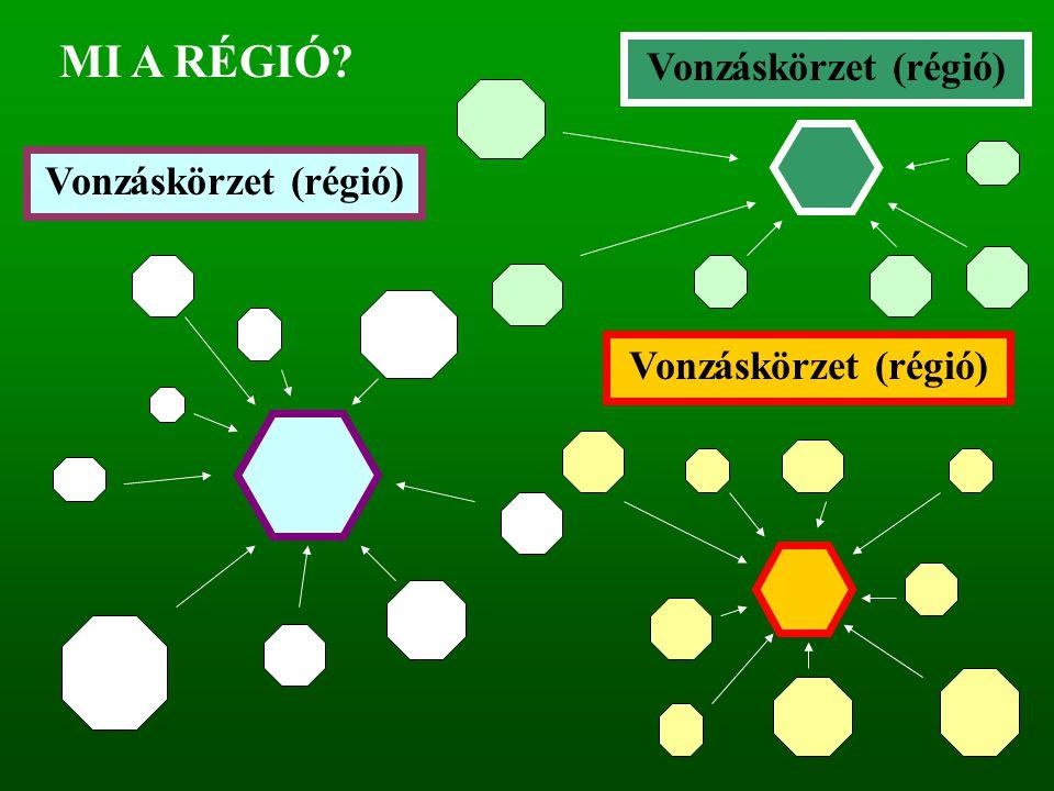 MI A RÉGIÓ? Vonzáskörzet (régió)