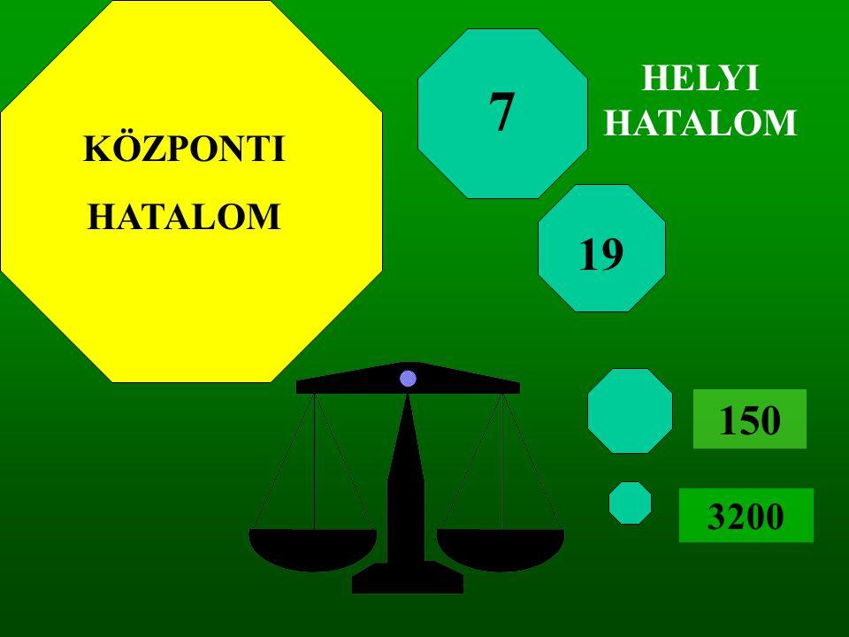 KÖZPONTI HATALOM HELYI HATALOM 7 19 150 3200