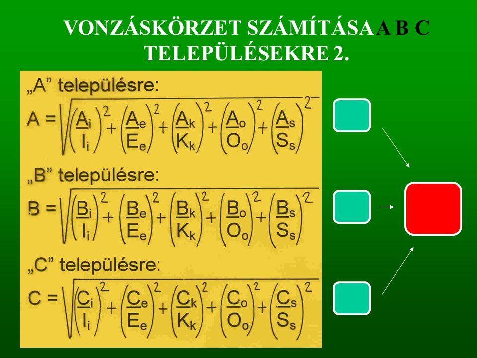 VONZÁSKÖRZET SZÁMÍTÁSA A B C TELEPÜLÉSEKRE 2.