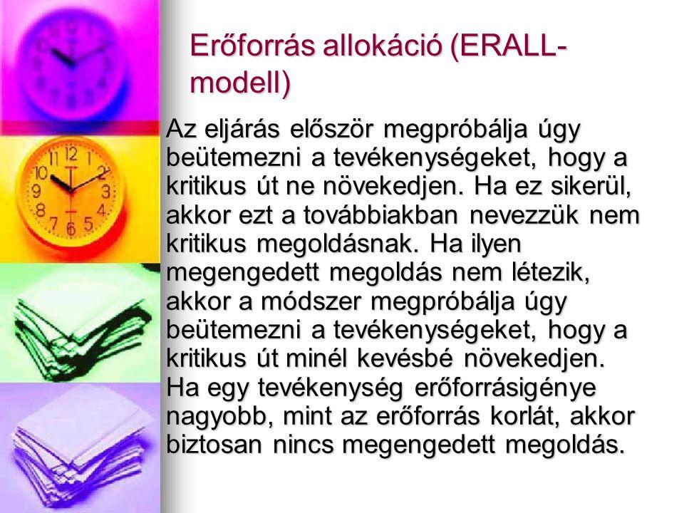Erőforrás allokáció (ERALL- modell) Az eljárás először megpróbálja úgy beütemezni a tevékenységeket, hogy a kritikus út ne növekedjen. Ha ez sikerül,